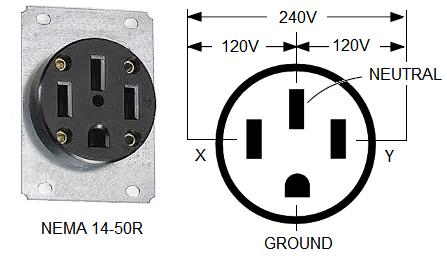 110_14-50r Nema Wiring Diagram on 17 stepper motor l289n driver, l14-20, l6-30r, l14-30r, 6-20r receptacle,
